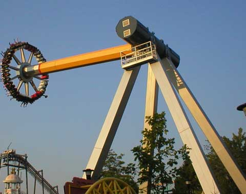 Pendulum Ride with 360 Degree